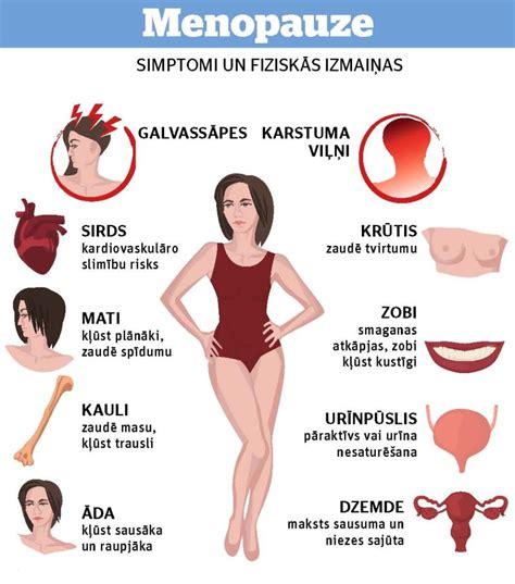 Rūpes par veselību menopauzē īpaši svarīgas. Kas jāzina ...