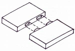 Woodwork - Biscuit Joint information and Pictures