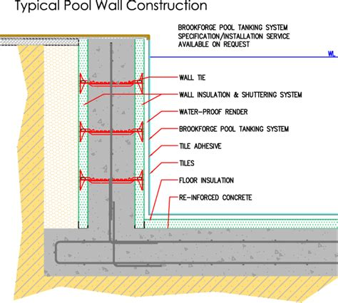 energy efficient homes floor plans how can it be so and efficient to build a quadlock