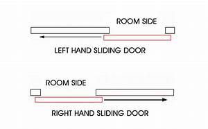 Door Handing