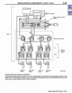 Mitsubishi Montero Workshop  U0026 Technical Information Manual