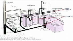 Kitchen Sink Vent Diagram Air Admittance Valve