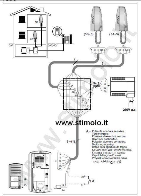 sostituire vecchio citofono elvox citofoni videocitofoni e intercomunicanti plc review