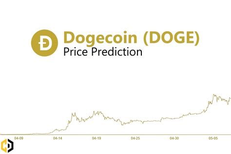 Dogecoin (DOGE) Price Prediction and Analysis in May 2021 ...