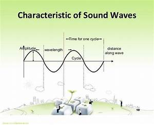 Wiring And Diagram  Diagram Of Wave