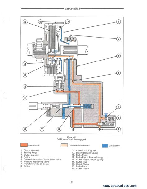 Ford 1710 Wiring Diagram by 1986 Ford 2120 Tractor Parts Diagram Downloaddescargar