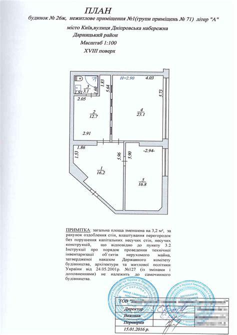 Перечень документов для сделки купли продажи дома и земельного участка 2017