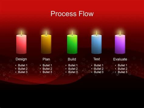 christmas candle powerpoint template