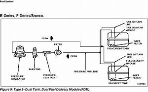 Dual Fuel Tank Question