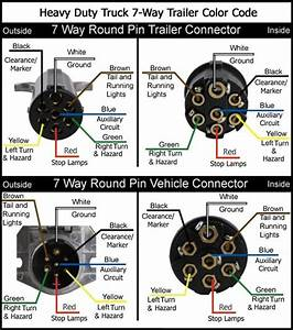 7 Way Trailer Plug Wiring Diagram For Semi Tractor