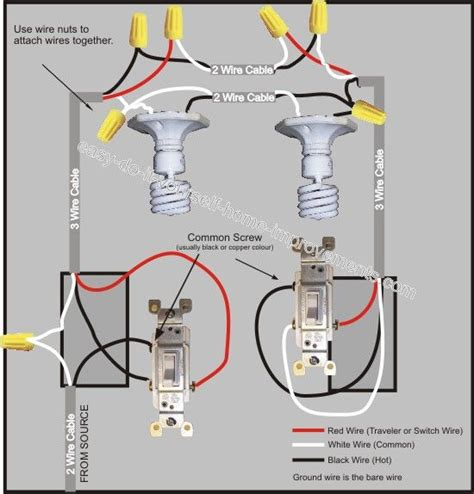 switch wiring diagram  home electrical wiring