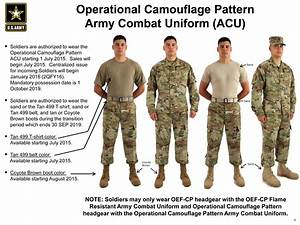 Operational Camouflage Pattern Army Combat Uniforms ...