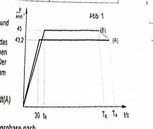 Wirkungsgrad Berechnen Physik : physik aufgabe kinematik aufgabe nanolounge ~ Themetempest.com Abrechnung