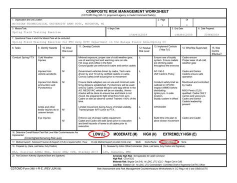 16 Best Images Of Risk Assessment Worksheet  Deliberate Risk Assessment Worksheet Example, Army