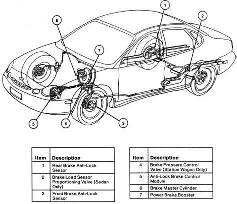 repair anti lock braking 1987 ford taurus auto manual repair guides anti lock brake system description operation autozone com