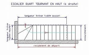 Escalier Quart Tournant Haut Droit : conseil escalier quart tournant haut ~ Dailycaller-alerts.com Idées de Décoration