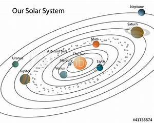 U0026quot Our Solar System  Solar System With Planets And Their