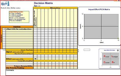 Skills Matrix Template