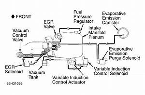 I Need A Fuel Line Diagram By The Throttle Body