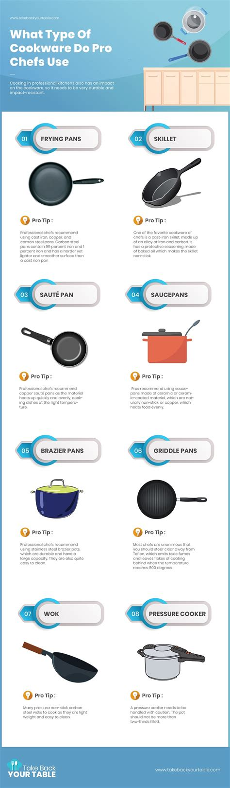 cookware chefs pro type site professional