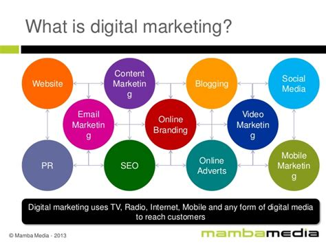 what is digital marketing overview on digital marketing and the social universe