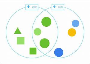 8  Interactive Venn Diagram Templates