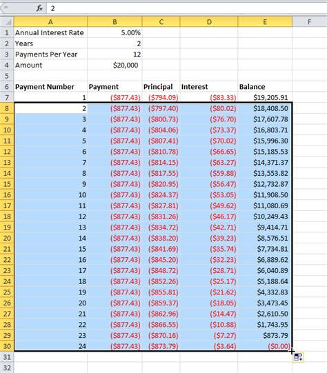 loan amortization calculator 5 plus loan amortization schedule schedule template free