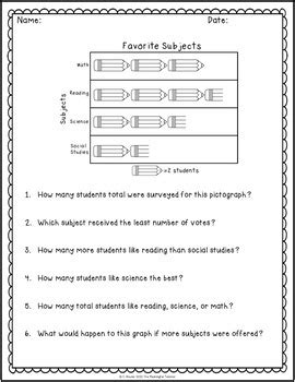 This is also one of the most widespread used graphics, so most people are accustomed to reading these types of charts. Reading Graphs Worksheets by The Meaningful Teacher | TpT
