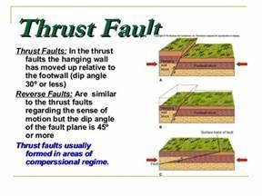 Final fault