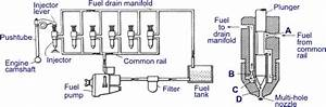 27 Cummins Pt Fuel Pump Diagram