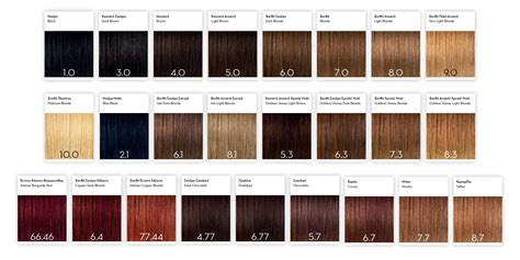 One N Only Hair Color Chart Argan Hair Color Chart 28