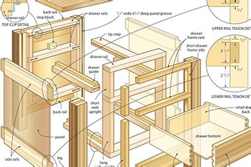 highly detailed woodworking projects  books mikes