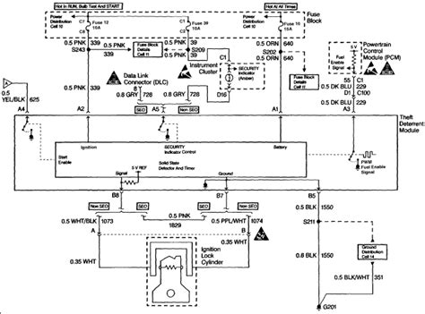 98 Chevy Lumina Engine Diagram 98 chevy lumina engine diagram chevy wiring diagram images
