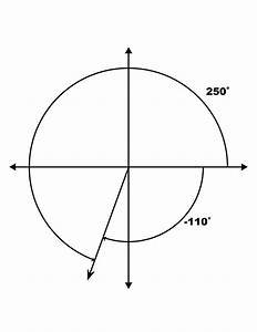 250° and -110° Coterminal Angles | ClipArt ETC
