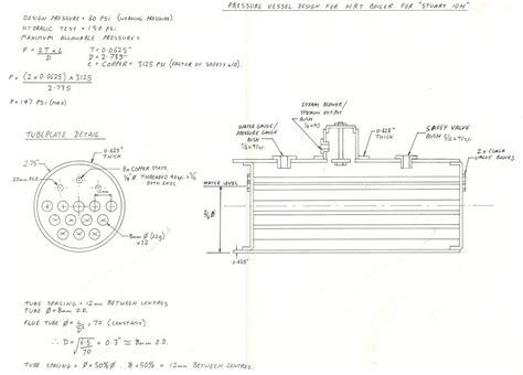drawings index