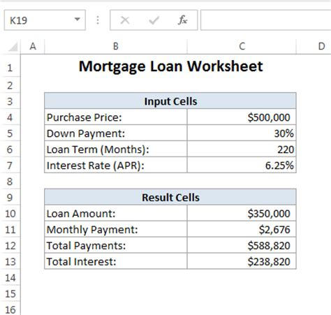 Mortgage Loans Mortgage Loan Worksheet