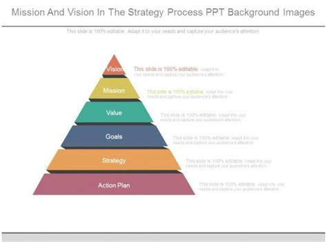 mission  vision   strategy process  background