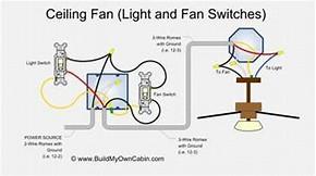 Polar ceiling fan wiring diagram energywarden hd wallpapers polar ceiling fan wiring diagram patterncbddesign ga swarovskicordoba Gallery