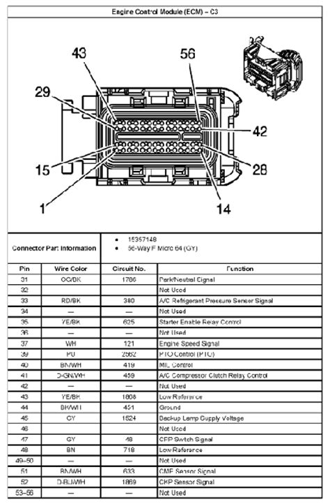 Ecm Wiring Diagram For 2008 Chevy Colorado by Lly Ecm Pinout Chevy And Gmc Duramax Diesel Forum