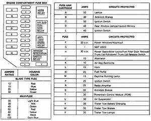 Fuse Box Diagram For 1998 Lincoln Town Car  Lincoln  Auto