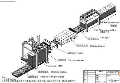 board shrinking machine board packing machinery board wrapping machine