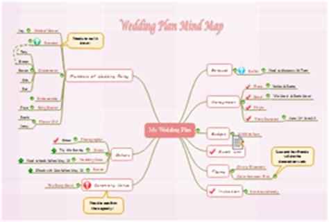 mind map vorlagen  edraw diagramm software