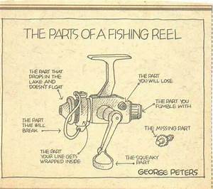 Funny Fishing Reel Diagram  U2014 Captain Quinn