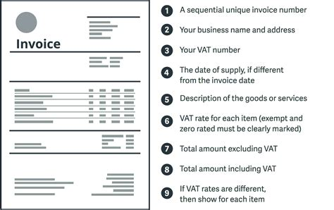 invoice cheat sheet     include