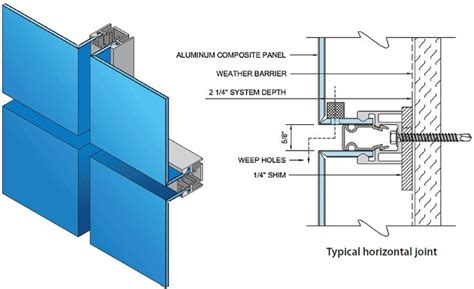 examples  seamless splicing  aluminum composite panel alusign