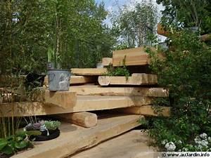 emejing amenagement jardin images antoniogarciainfo With comment amenager un jardin rectangulaire 0 amenagement rez de jardin monjardin materrasse