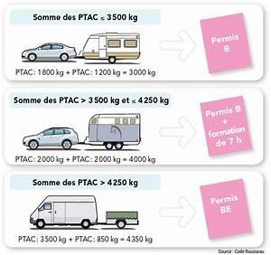 Carte Grise Caravane Moins De 750 Kg : permis de conduire be auto ecole dinan caulnes c tes d 39 armor ~ Medecine-chirurgie-esthetiques.com Avis de Voitures