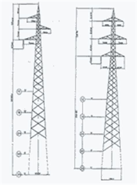 Tralicci Alta Tensione Distanza Di Sicurezza - i ci elettromagnetici in ambiente di lavoro