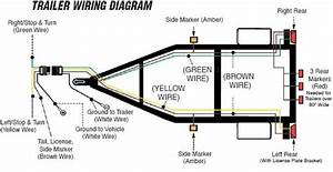 Trailer Wiring Diagrams Trailer Wiring Information Trailer Wiring Help Wiring Diagram