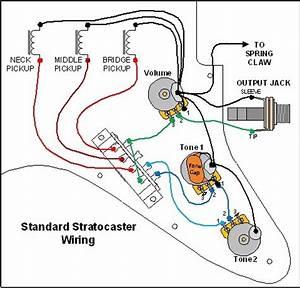 Free Download Electric Guitar Wiring Diagram